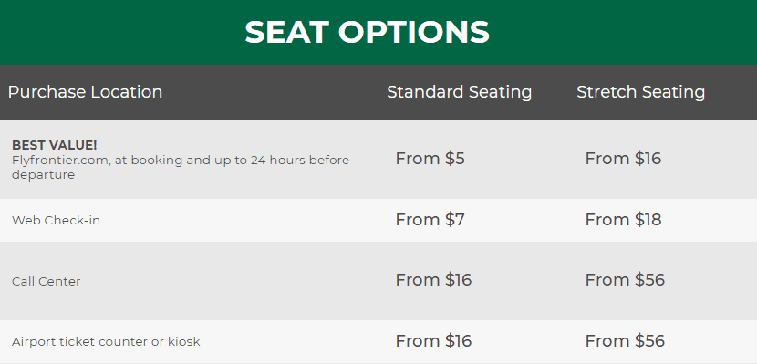 Frontier Stretch Seating Cost