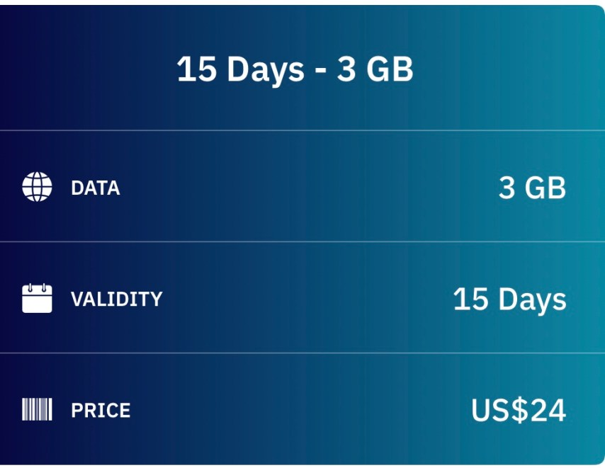 Airalo 15 Day Global eSIM Data Package