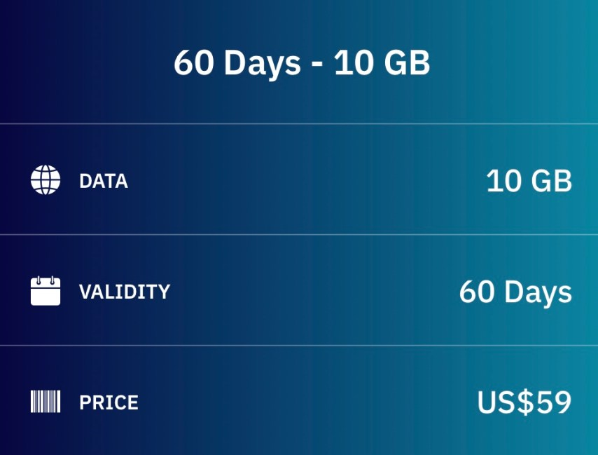 Airalo 60 Day Global eSIM Data Package