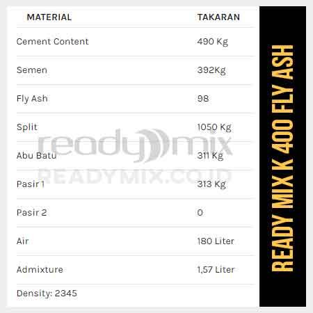 Komposisi Beton Mutu K400 Fly Ash