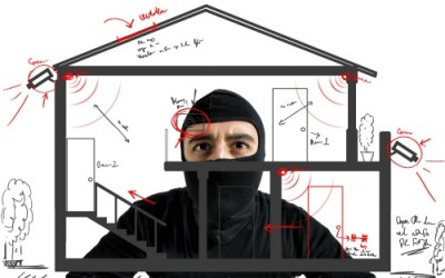 5 Lifesaving Security Measures to Secure Your Home From Intruders