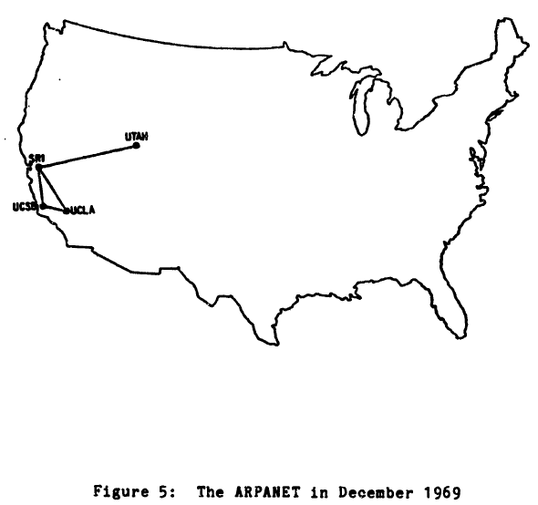 Early Arpanet