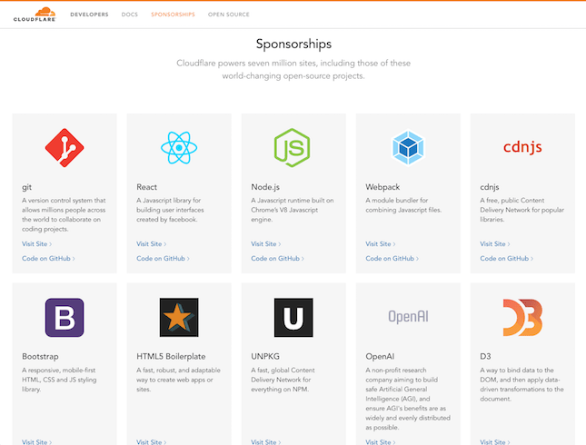 Cloudflare ♥ Open Source: upgrade to Pro Plan on the house