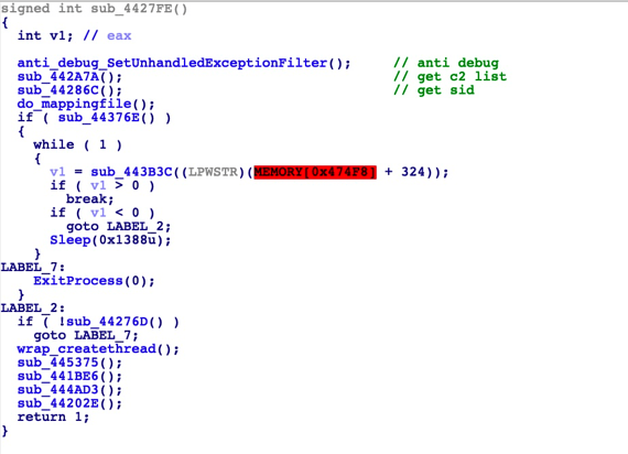 Figure 2. The function sub_0x27FE()