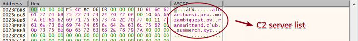 Figure 6. The C2 server list