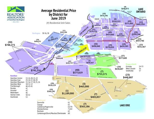 RAHBareamap June2019 - Real Estate Statistics for June 2019