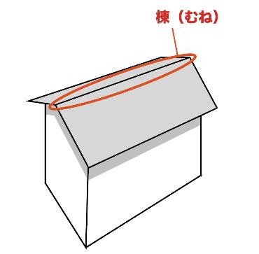 切妻屋根の棟のイラスト画像