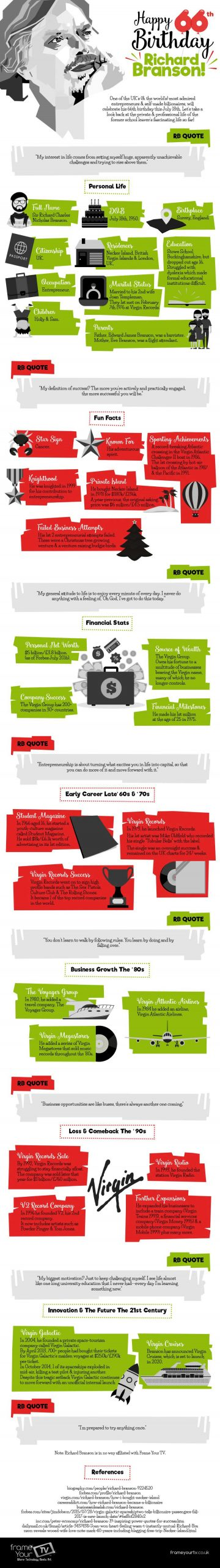 Happy-66th-Birthday-Richard-Branson!-infographic