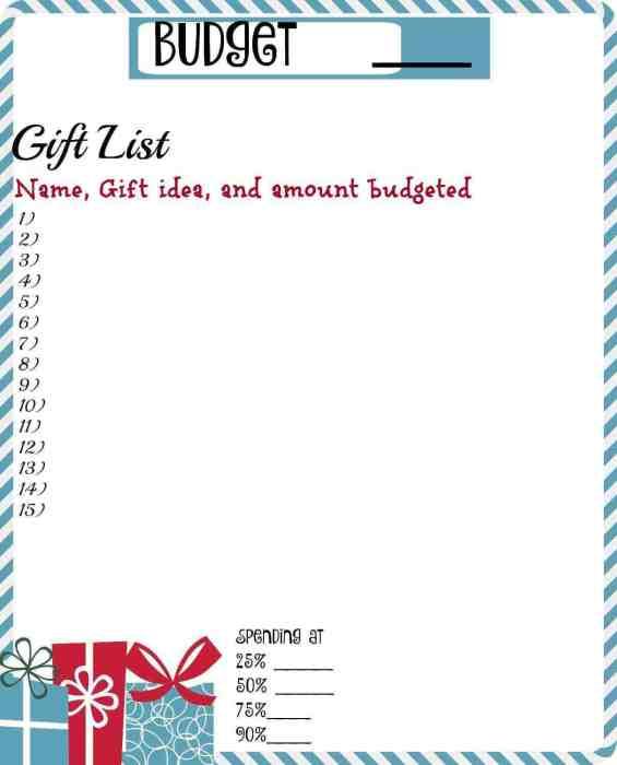 HOLIDAY Budget list
