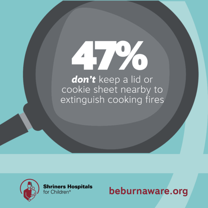 It's easy to get distracted this holiday season one simple mistake can cause a fire and burn accident. Visit Shriners Hospitals for Children Be Burn Aware http://bit.ly/BeBurnAwareSH and test your safety knowledge to make sure you're ready and your home and family are safe #FireandBurnPrevention #ad