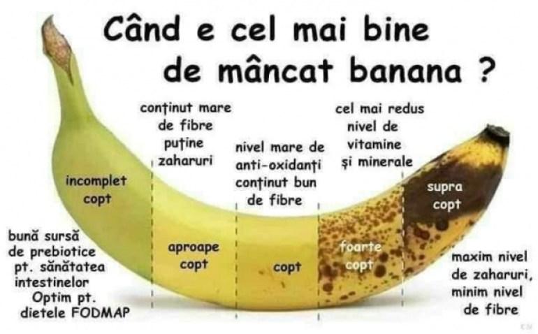 Banane verzi, galbene sau cu pete maronii? Care sunt cele mai sănătoase? Detaliu pe care nu mulți îl cunosc