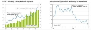 Moody's graphs