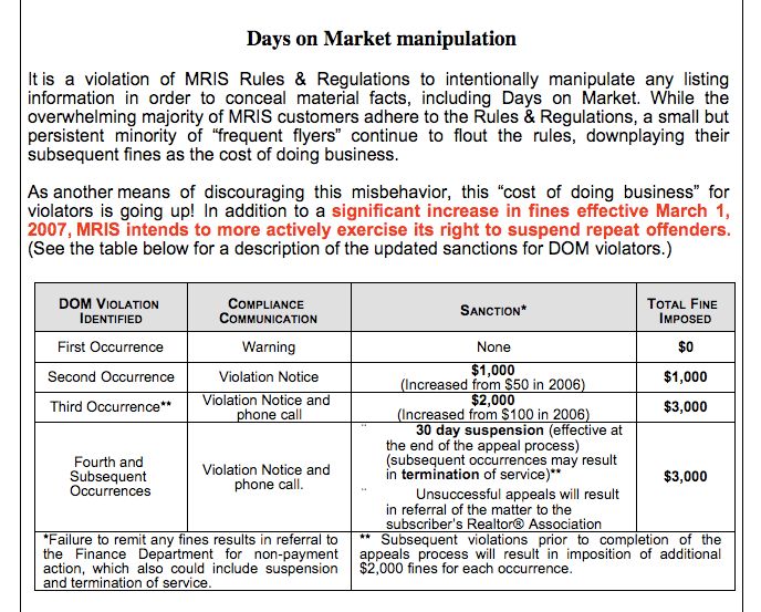 Days on Market Manipulation fines