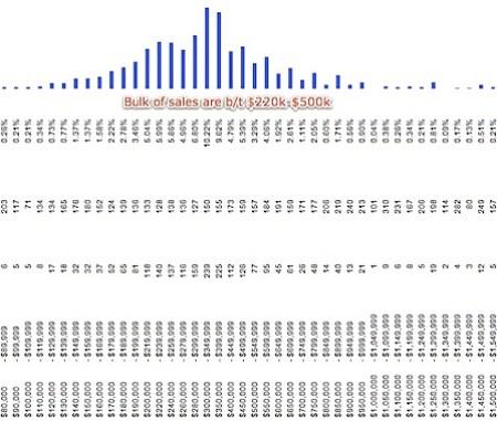 Price-Range-Statistics.jpg