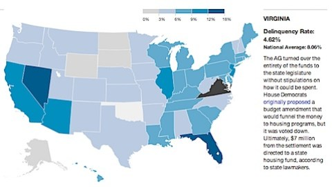 Where Are the Foreclosure Deal Millions Going in Your State? - ProPublica