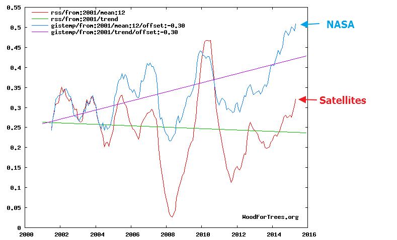 2015-12-15-05-52-34