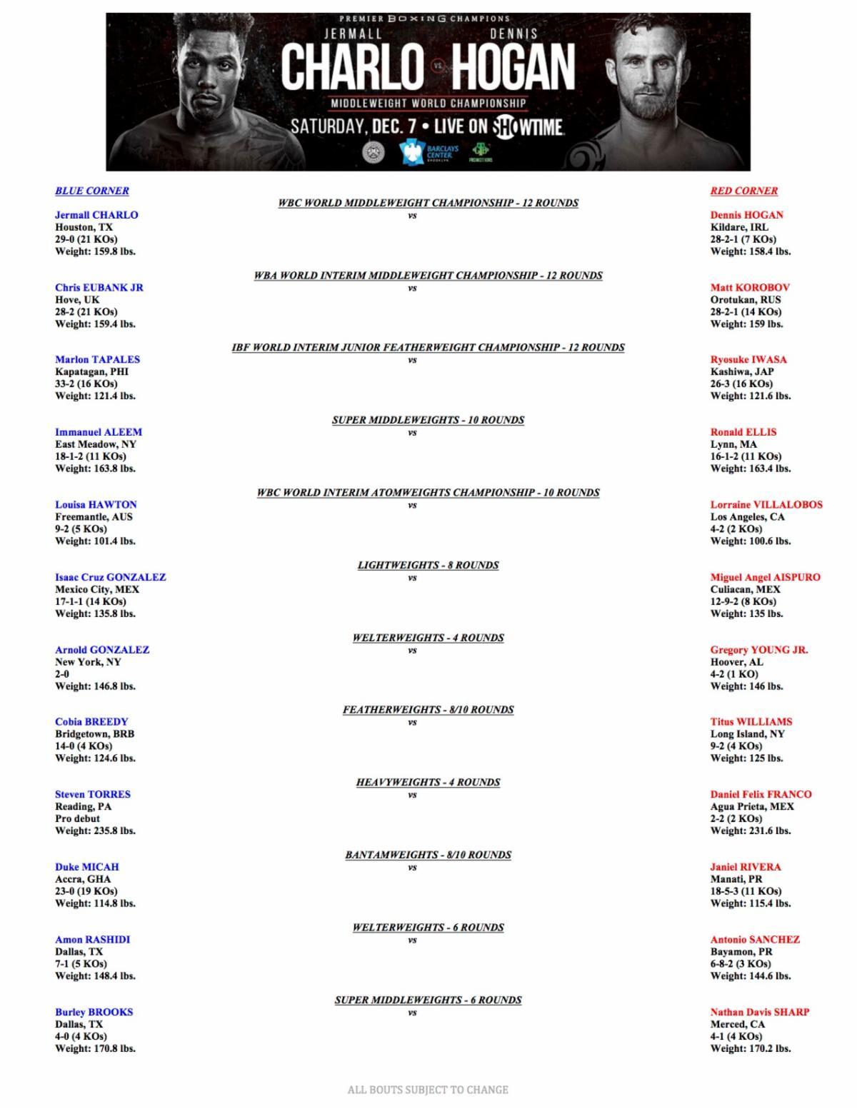 Tri State Boxing Pa Ny Nj Archives