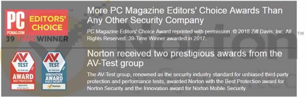 Norton Antivirus Crack Reviews & Award