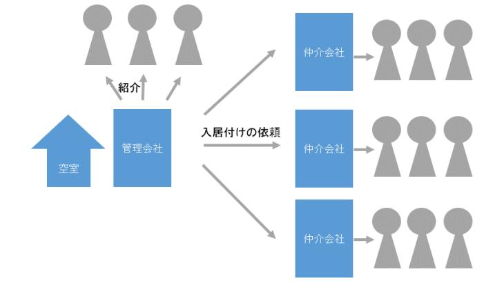 intermediate2