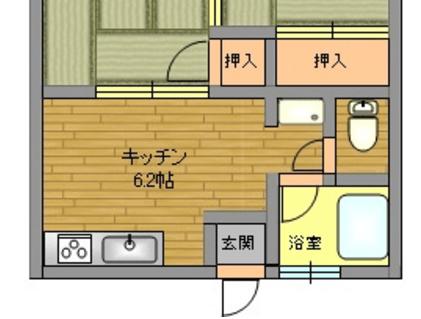 玄関とキッチンが近い間取り