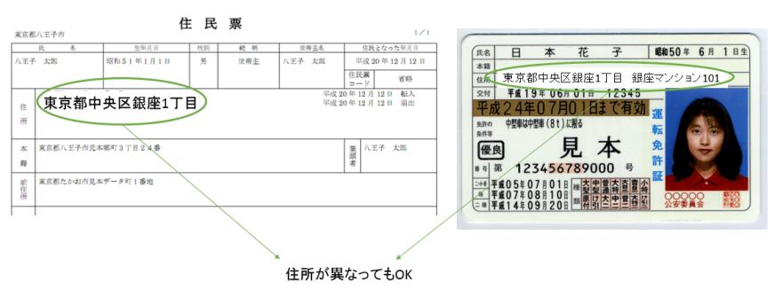住民票と運転免許証上の住所
