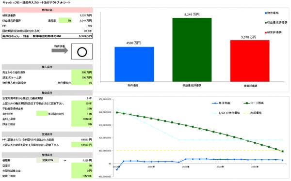 不動産投資収支シミュレーター画像