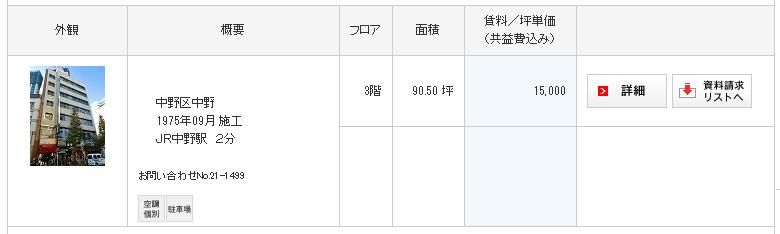 テナント物件の賃料