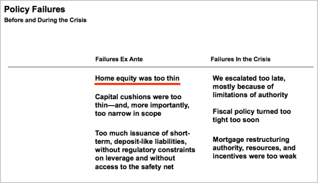 Geithner Course - Policy Failures - Home Equity Was Too Thin