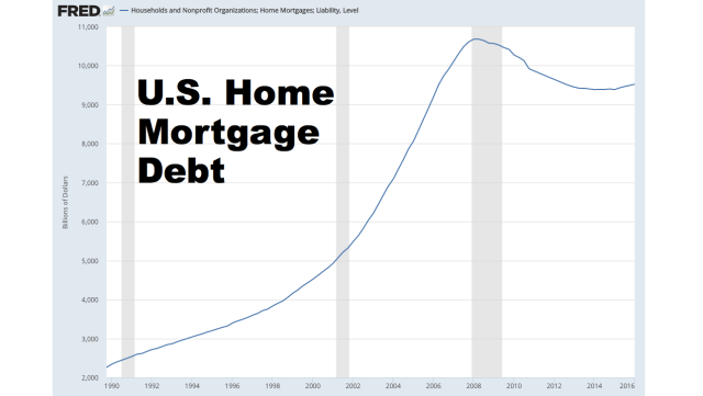 Mortgage Debt v2