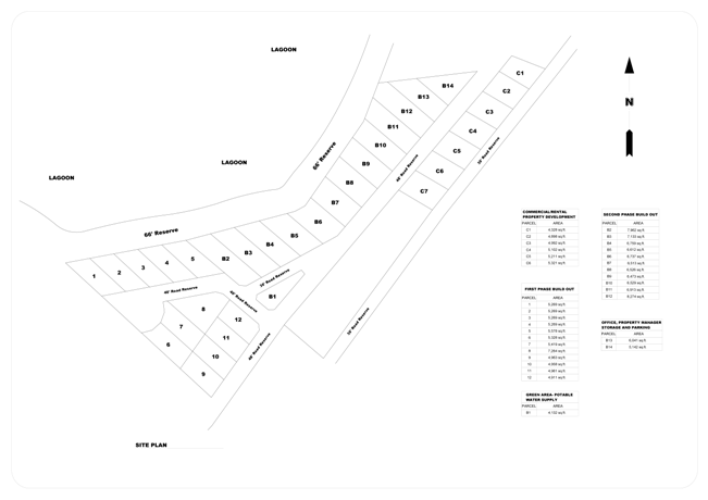 SMVNF subdivision