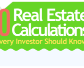 Ten Real Estate Calculations Every Investor Should Know