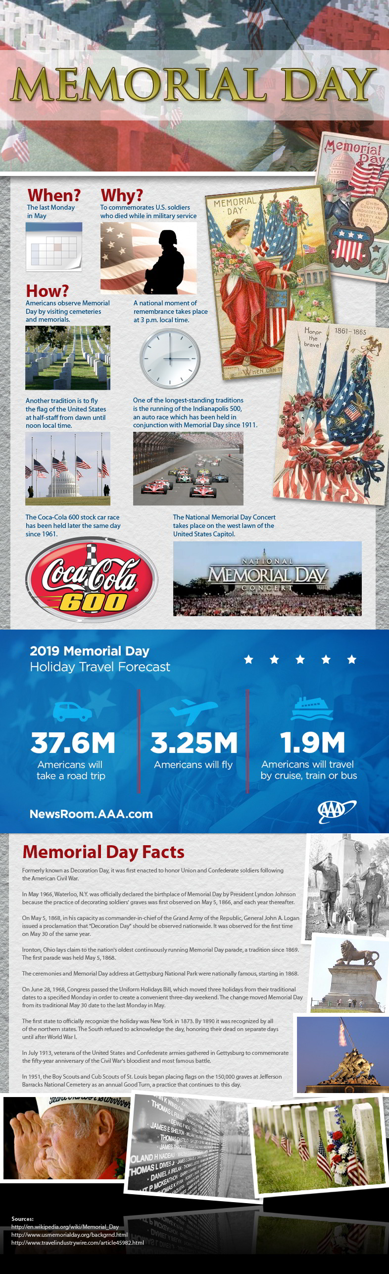 Memorial Day Facts 2019 - Real Estate Investing Today
