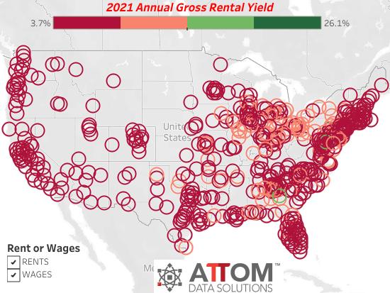 2021 annual gross rental yield