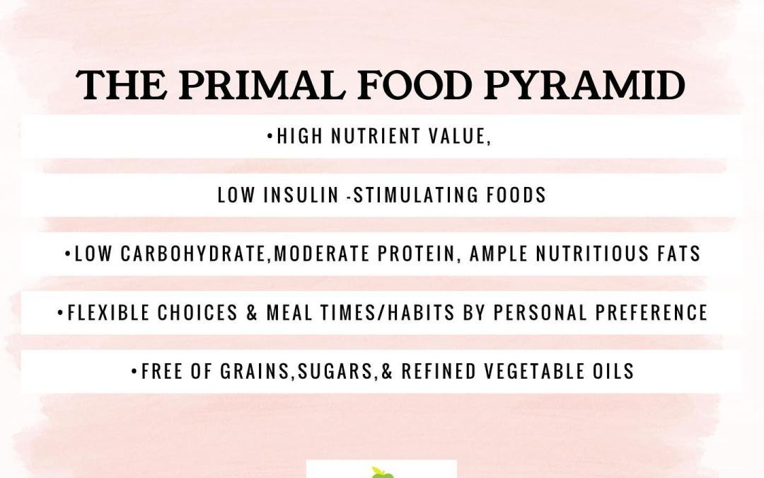 The Primal Blueprint Food Pyramid