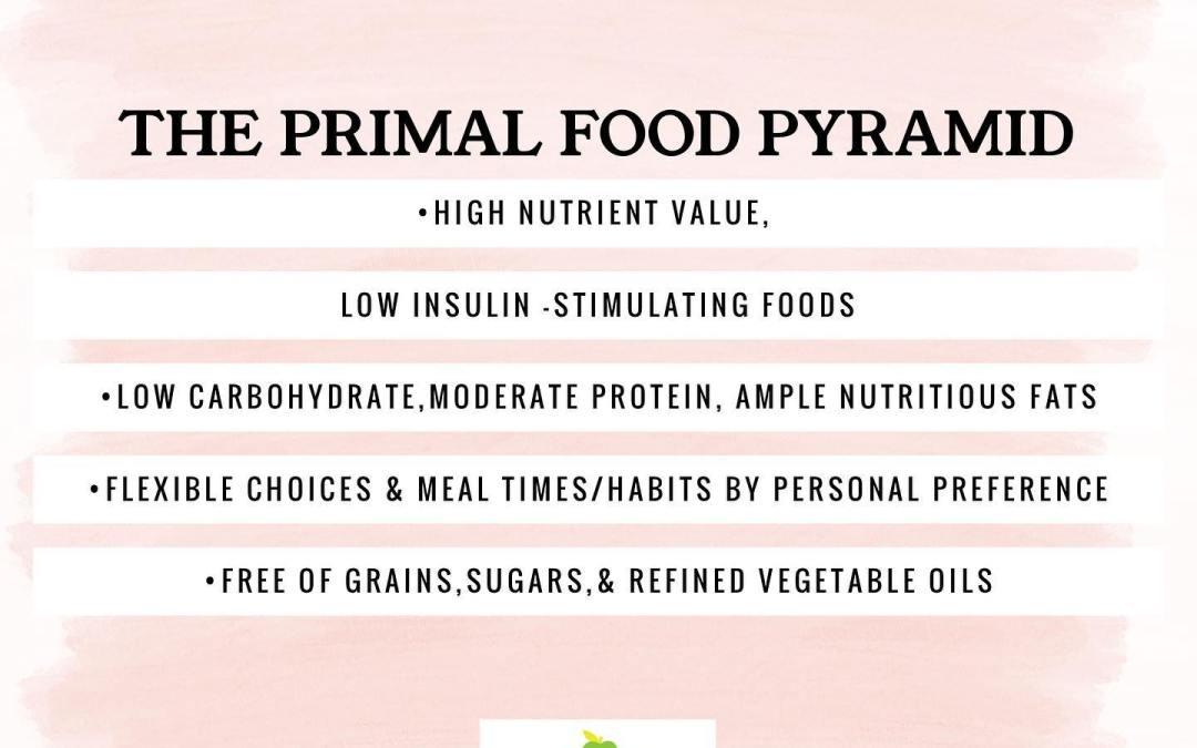 The Primal Blueprint Food Pyramid