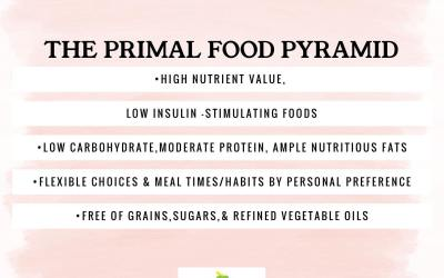 the-primal-food-pyramid Blog