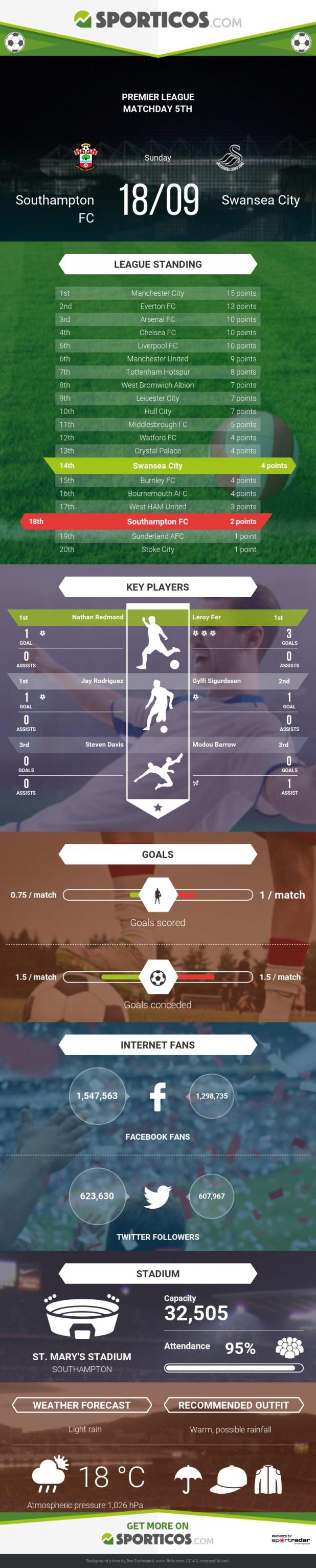 infographic_en_249511__770