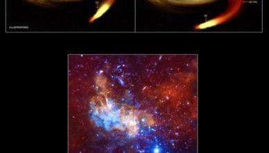 Buraco negro supermaciço no centro da nossa galáxia