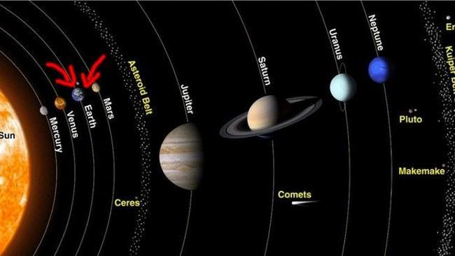 E aqui é onde estamos exatamente em nossa vizinhança, o Sistema Solar