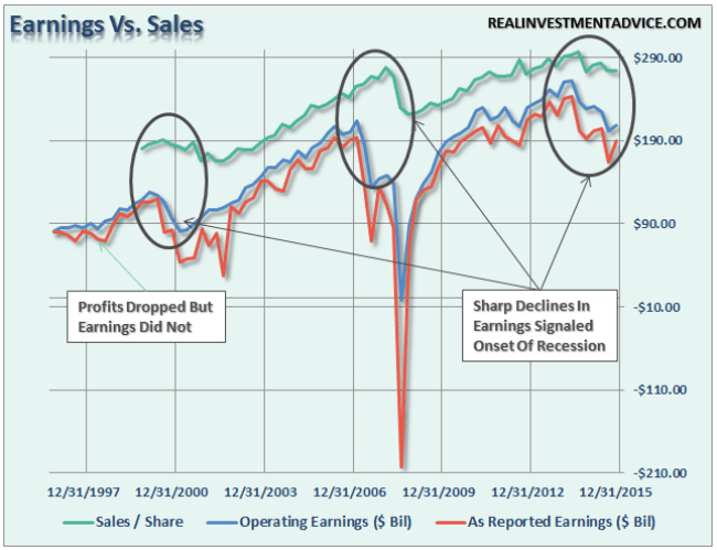 SP500-Sales-Earnings-080216