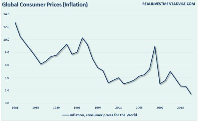 inflation-global-102316