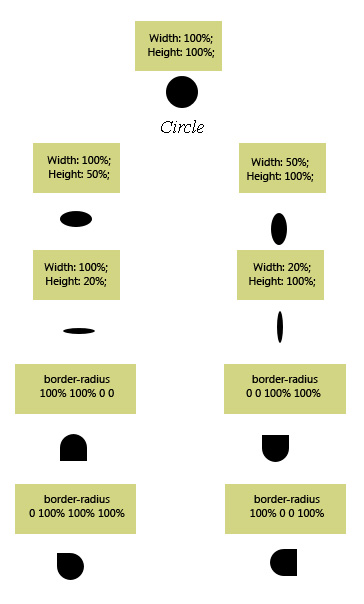 Circle shape to draw icon