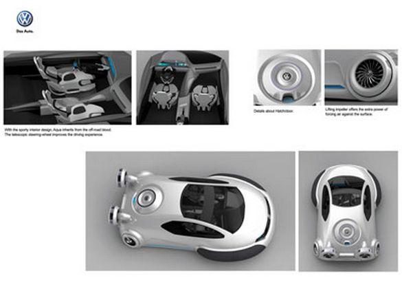 cb4bc3fae8f9923aa66702d07d9d05e3 Volkswagen Aqua Hovercraft Concept Unveiled