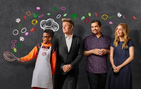 MasterChef Junior 2019 Spoilers - Season 7 Contestants