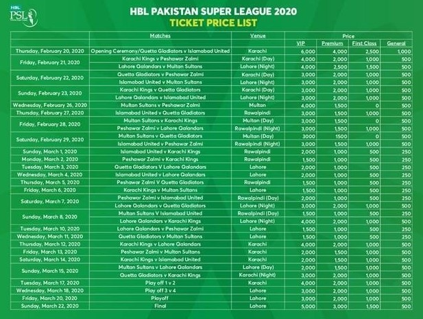 PSL 2020 Final Tickets Price