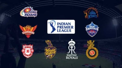 VIVO IPL 2020 Teams With Squad