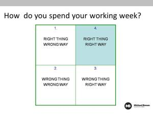 Quadrant 4:  Doing things you should be doing, and doing them well.