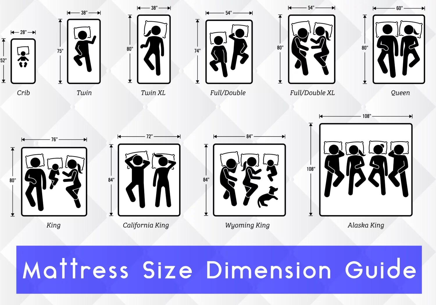 Mattress Size Chart And Mattress Dimesions