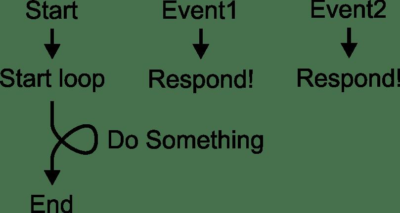 Front End Developer Back End Developer Programmer Humor Meme On