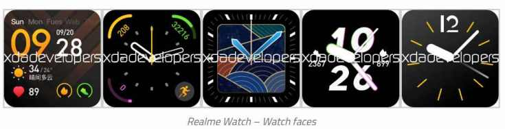 Realme Watch Renders Leaked Its Watch Faces - Realme Updates
